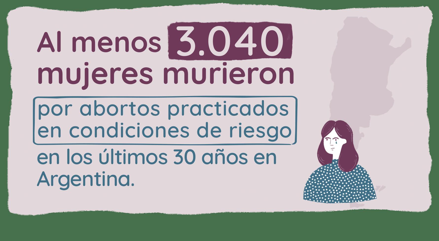 Estadísticas sobre la cantidad de abortos en Argentina