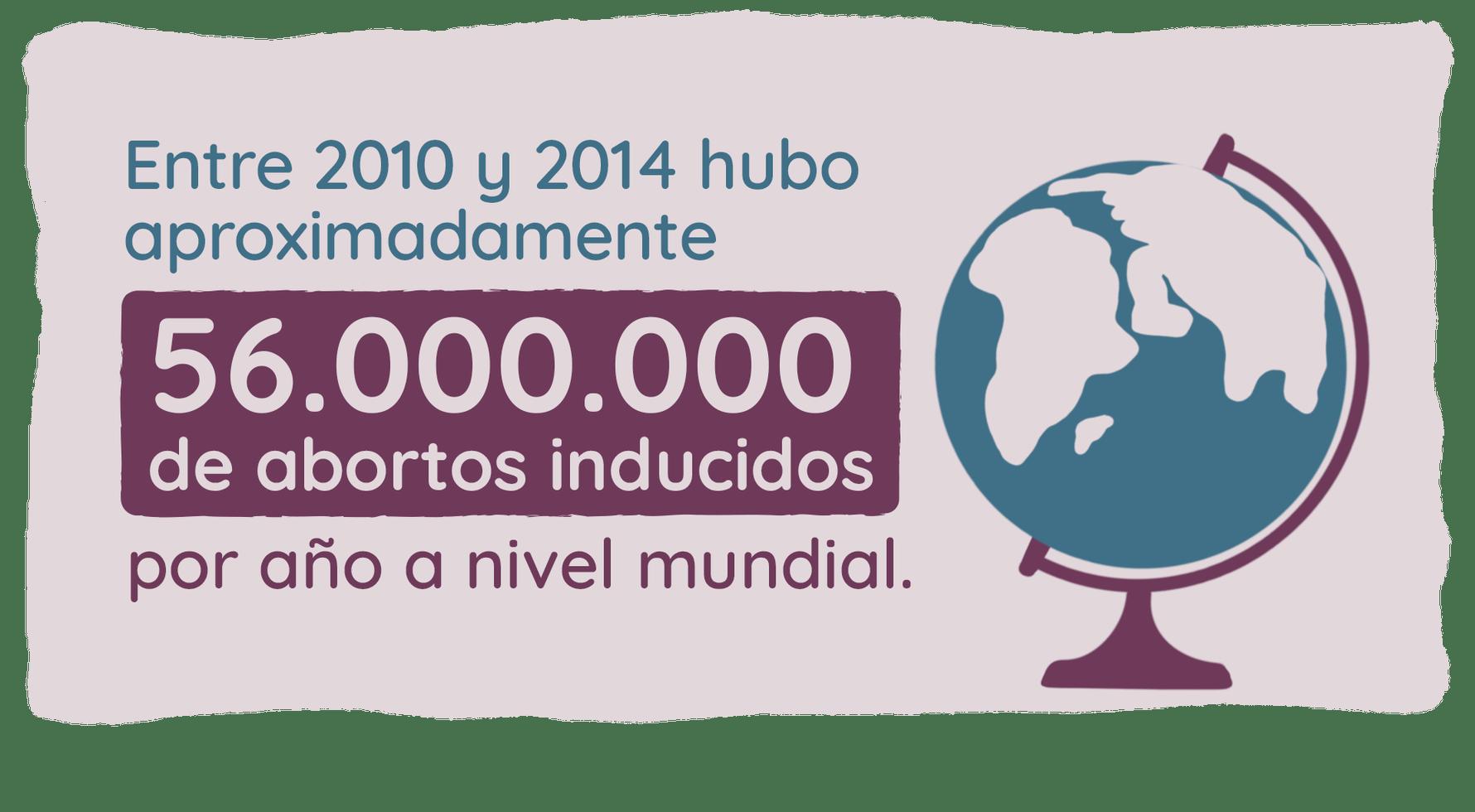 Estadísticas sobre la cantidad de abortos en el mundo